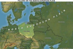 Poland_on_the_North_European_Plain