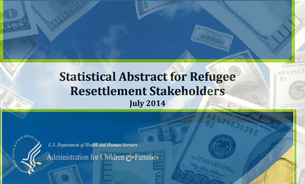 Refugee Resettlement: The Lucrative Business of Serving Immigrants