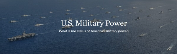 Heritage Foundaton US Military Power