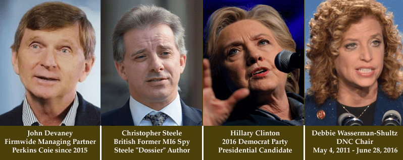 Image result for Corrupt FBI Conspirators Panic As Christopher Steele Agrees To Cooperate With U.S. Investigators